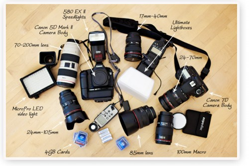 for Wedding photography equipment
